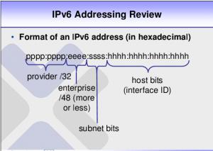 نخستین بار در ایران از IPv6 به صورت تجاری بهره برداری شد !